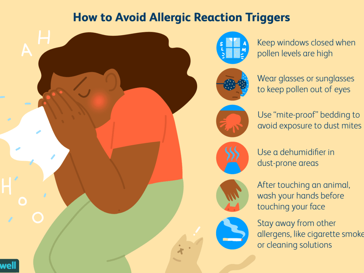 allergic-rhinitis-thyroid-disease-3233154-01-a4b8fd738d4f4285a35873bac52ff39c-1-1200x900.png